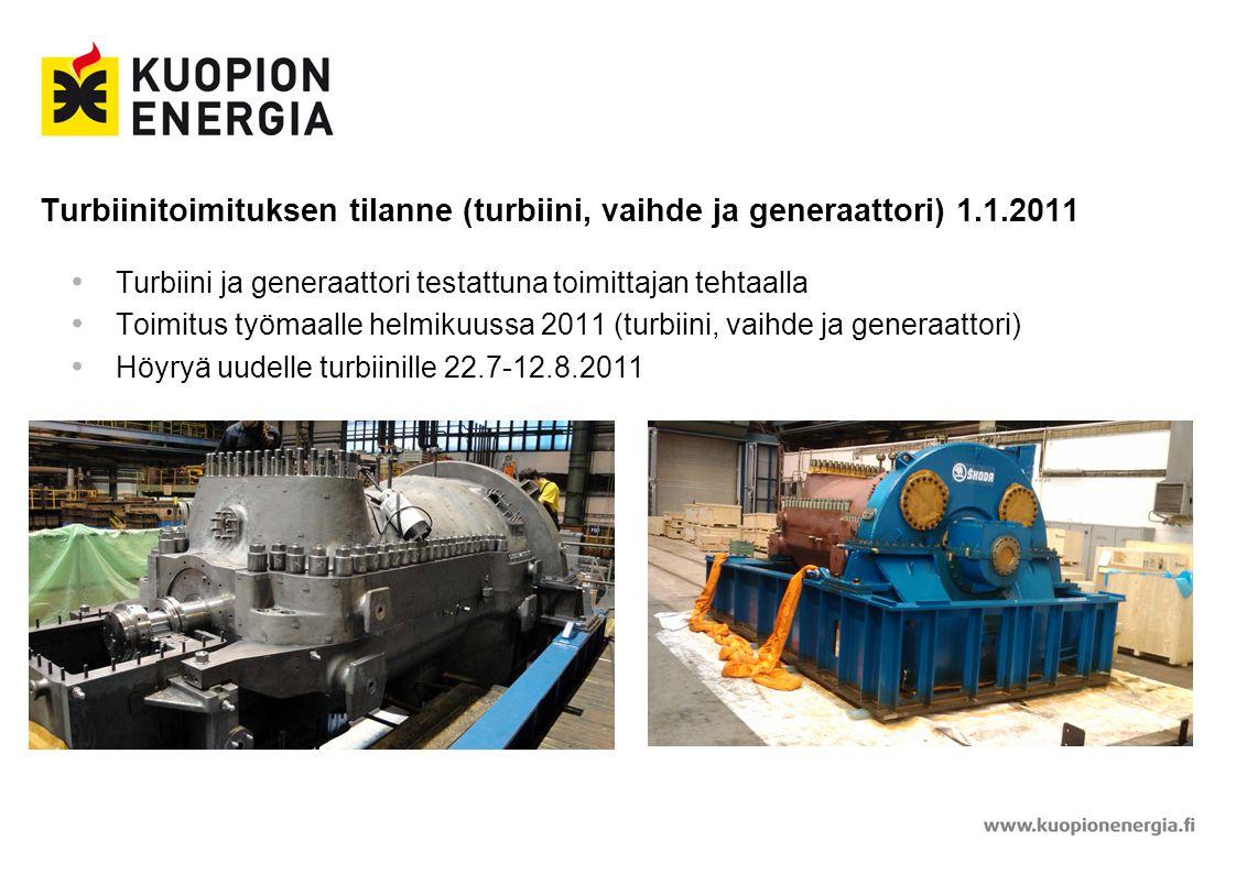 Turbiinitoimituksen tilanne (turbiini, vaihde ja generaattori) 1. 1