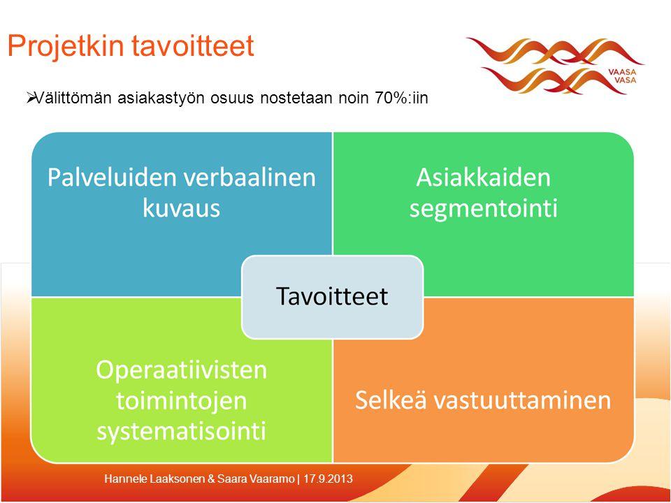 Projetkin tavoitteet Välittömän asiakastyön osuus nostetaan noin 70%:iin.