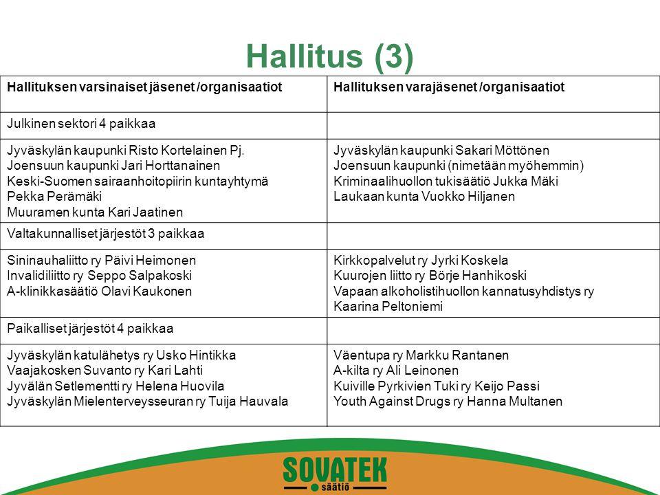 Hallitus (3) Hallituksen varsinaiset jäsenet /organisaatiot