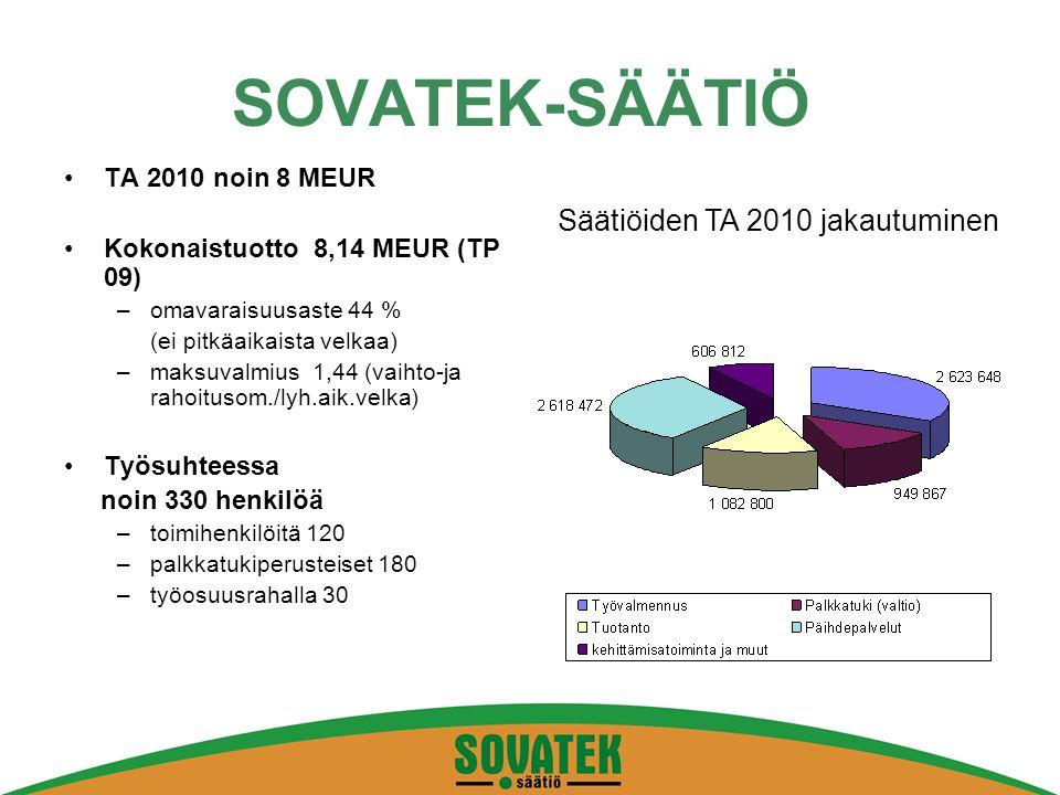 SOVATEK-SÄÄTIÖ Säätiöiden TA 2010 jakautuminen TA 2010 noin 8 MEUR