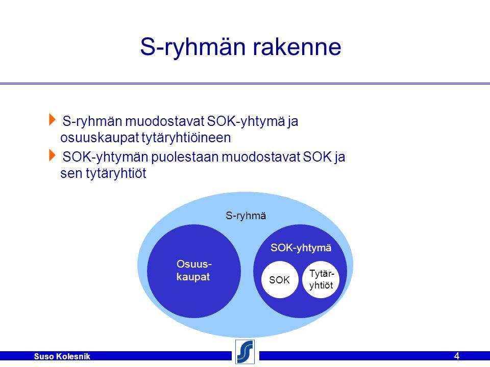 S-ryhmän rakenne S-ryhmän muodostavat SOK-yhtymä ja osuuskaupat tytäryhtiöineen. SOK-yhtymän puolestaan muodostavat SOK ja sen tytäryhtiöt.