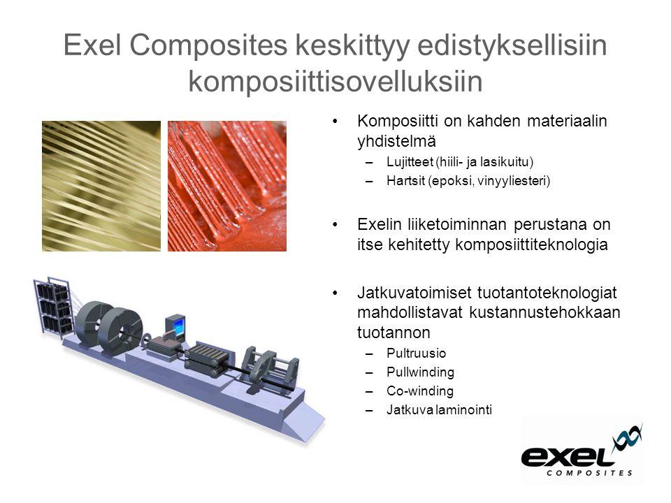 Exel Composites keskittyy edistyksellisiin komposiittisovelluksiin
