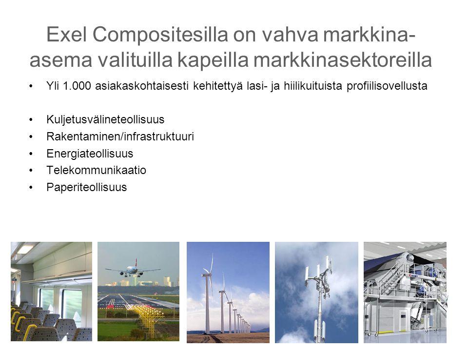 Exel Compositesilla on vahva markkina-asema valituilla kapeilla markkinasektoreilla