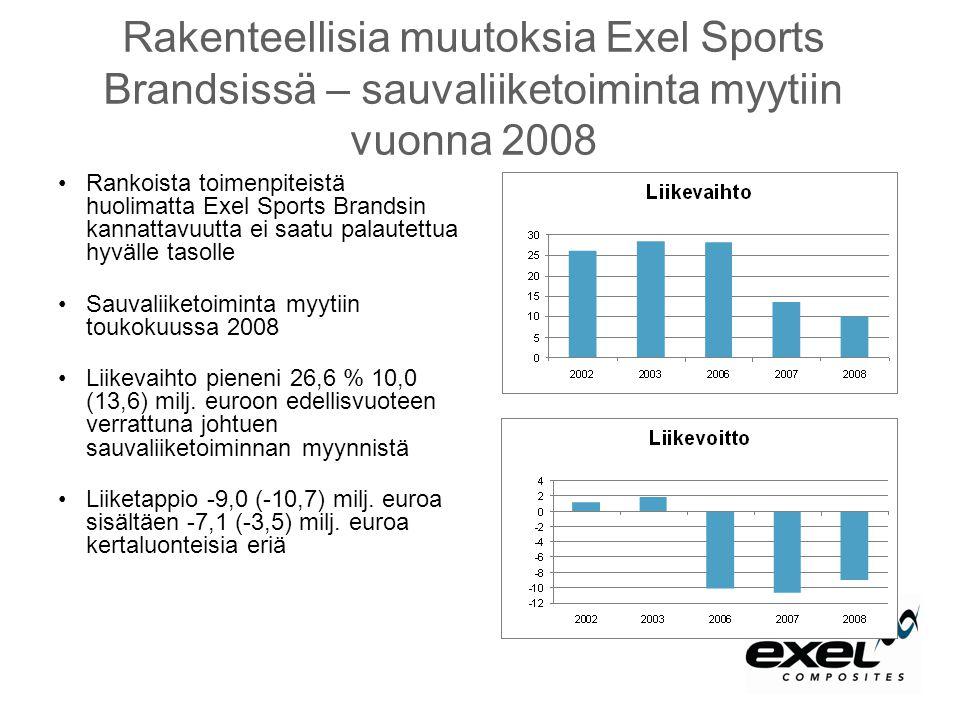 Rakenteellisia muutoksia Exel Sports Brandsissä – sauvaliiketoiminta myytiin vuonna 2008