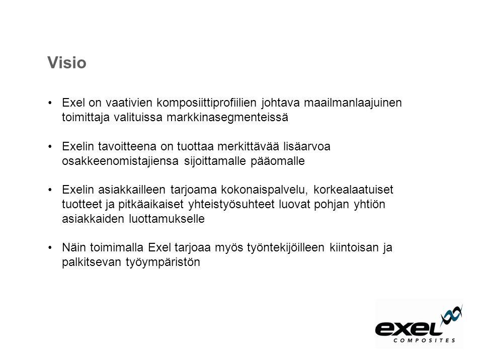 Visio Exel on vaativien komposiittiprofiilien johtava maailmanlaajuinen toimittaja valituissa markkinasegmenteissä.