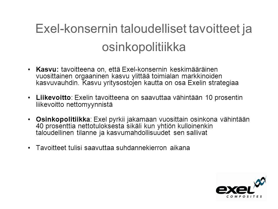 Exel-konsernin taloudelliset tavoitteet ja osinkopolitiikka