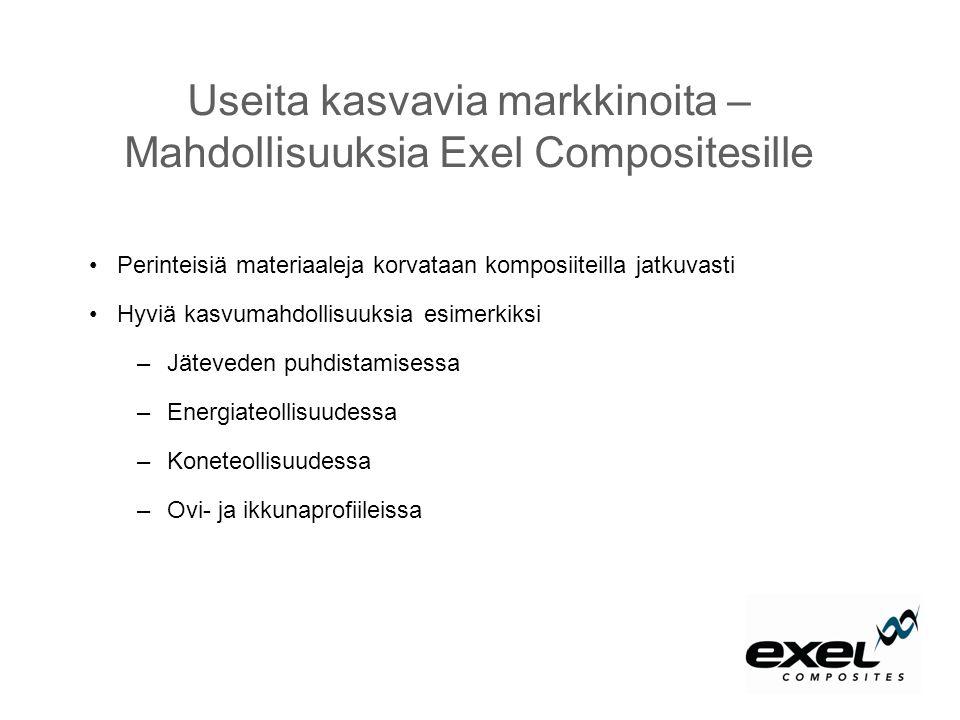 Useita kasvavia markkinoita – Mahdollisuuksia Exel Compositesille