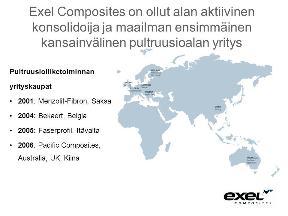 Exel Composites on ollut alan aktiivinen konsolidoija ja maailman ensimmäinen kansainvälinen pultruusioalan yritys