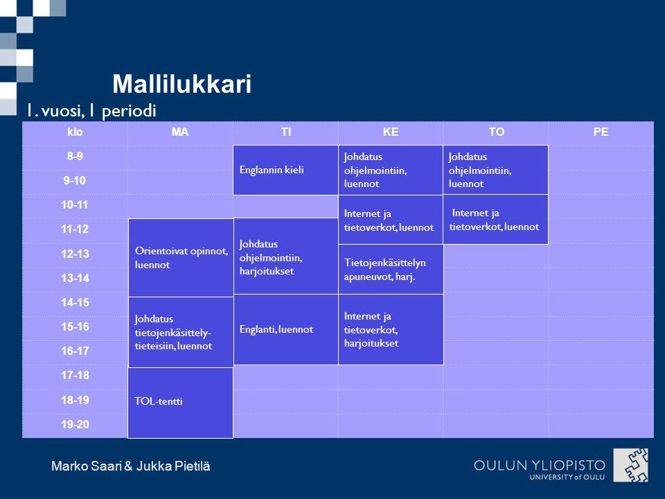 Mallilukkari 1. vuosi, 1 periodi Marko Saari & Jukka Pietilä klo MA TI