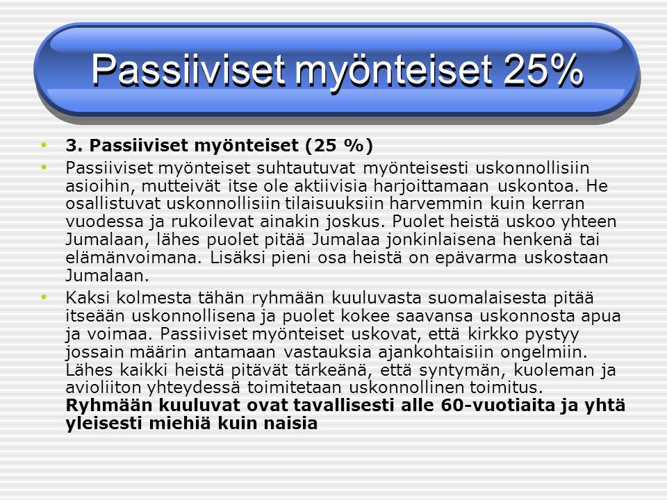 Passiiviset myönteiset 25%