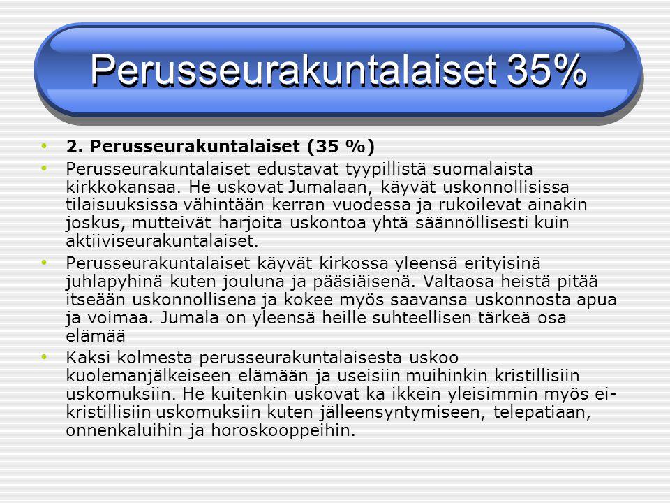 Perusseurakuntalaiset 35%