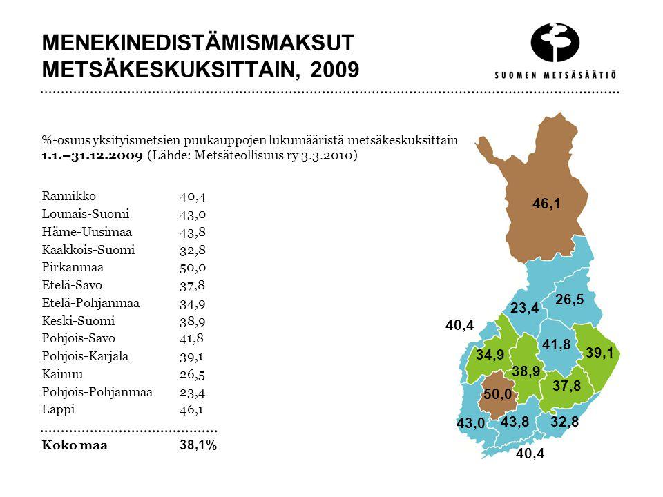 MENEKINEDISTÄMISMAKSUT METSÄKESKUKSITTAIN, 2009