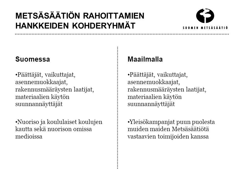 METSÄSÄÄTIÖN RAHOITTAMIEN HANKKEIDEN KOHDERYHMÄT