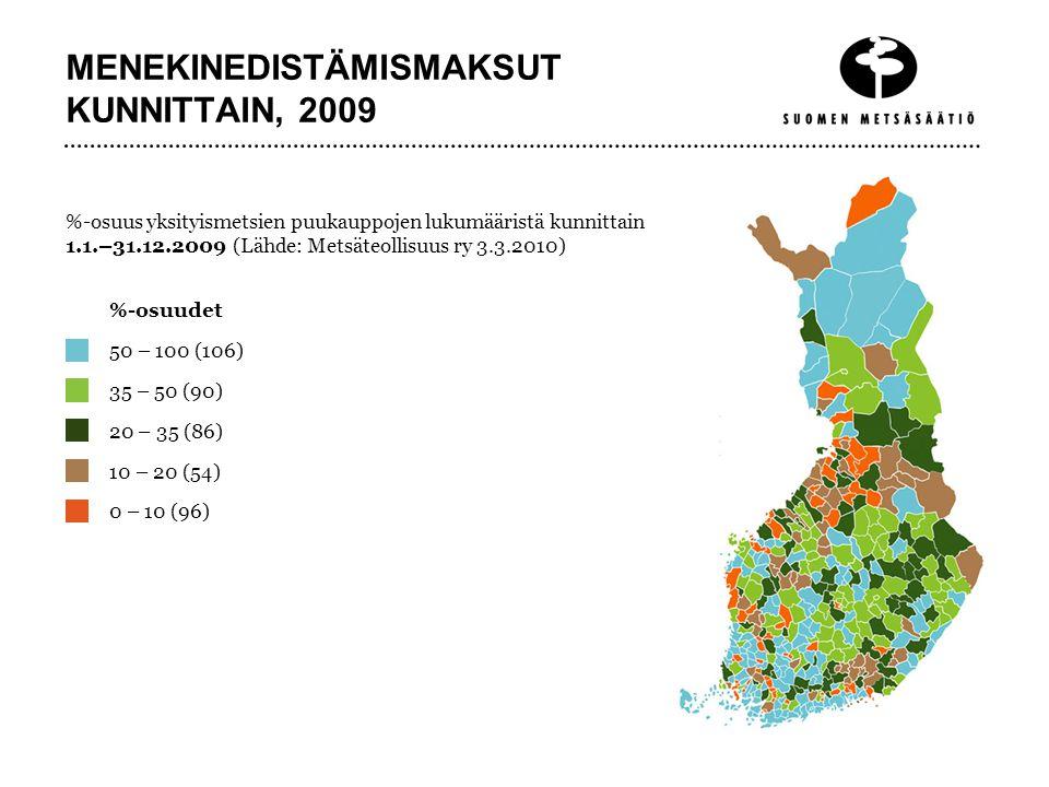 MENEKINEDISTÄMISMAKSUT KUNNITTAIN, 2009