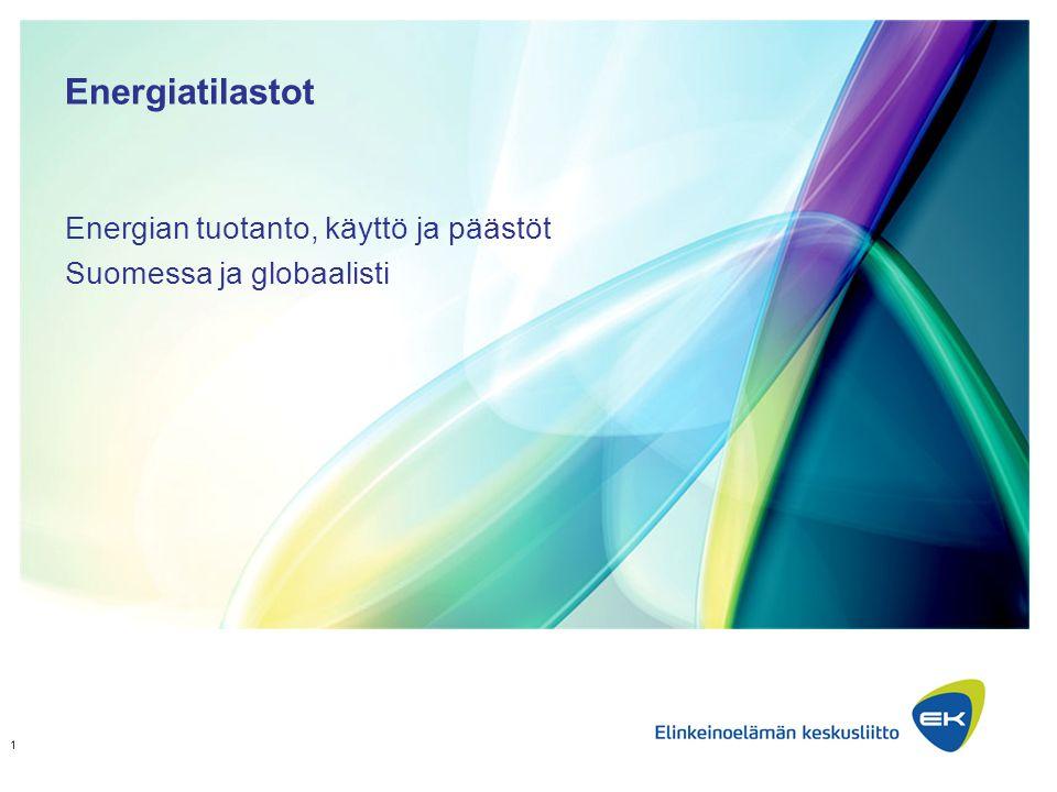 Energian tuotanto, käyttö ja päästöt Suomessa ja globaalisti