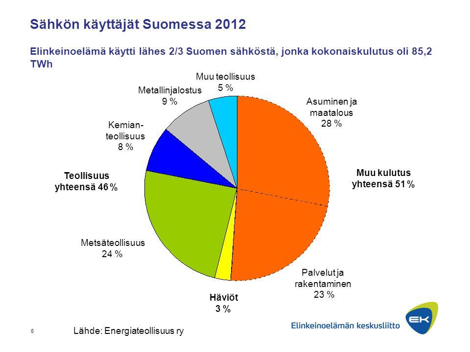 Sähkön käyttäjät Suomessa 2012 Elinkeinoelämä käytti lähes 2/3 Suomen sähköstä, jonka kokonaiskulutus oli 85,2 TWh