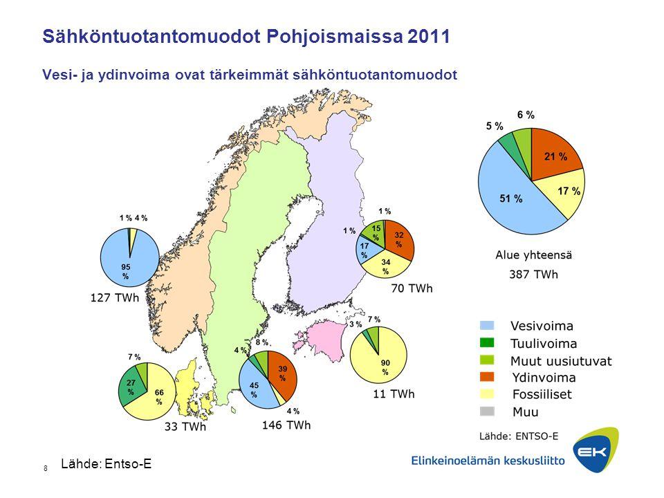 Sähköntuotantomuodot Pohjoismaissa 2011 Vesi- ja ydinvoima ovat tärkeimmät sähköntuotantomuodot