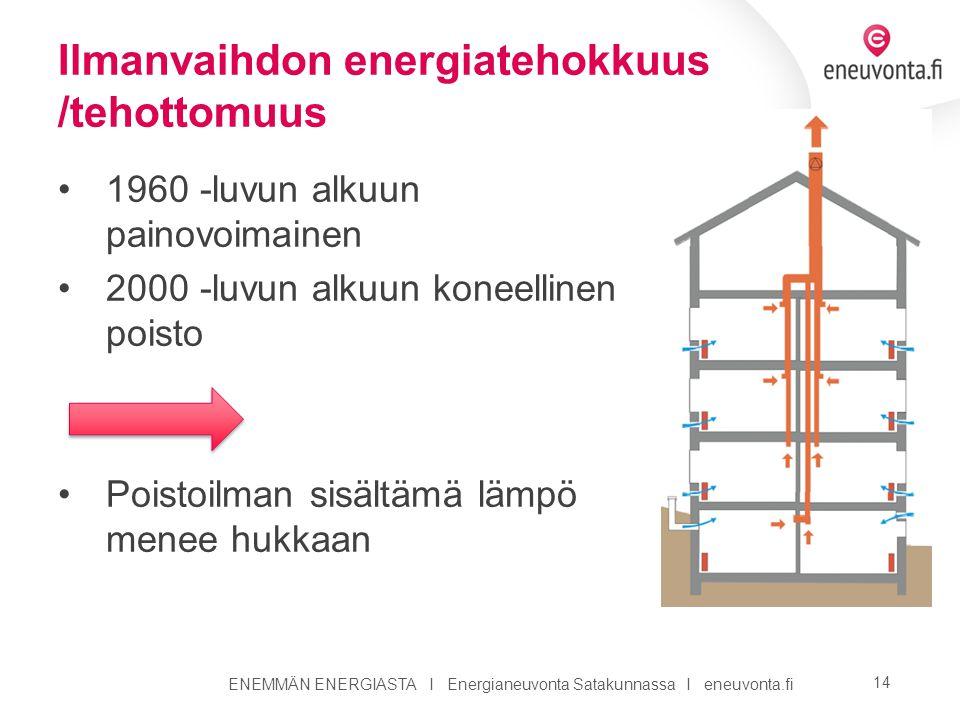Ilmanvaihdon energiatehokkuus /tehottomuus