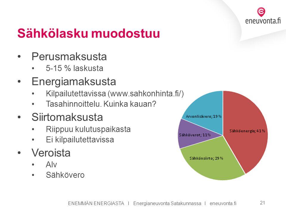 ENEMMÄN ENERGIASTA I Energianeuvonta Satakunnassa I eneuvonta.fi