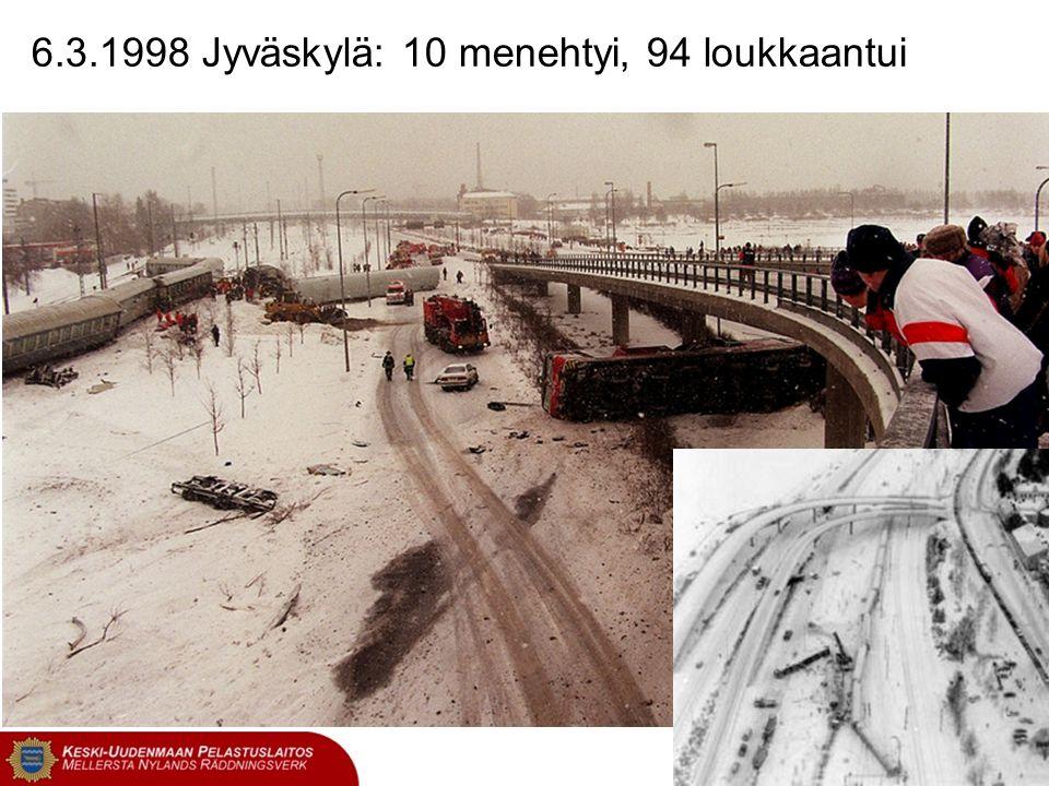 6.3.1998 Jyväskylä: 10 menehtyi, 94 loukkaantui