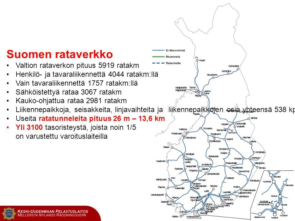 Suomen rataverkko Valtion rataverkon pituus 5919 ratakm