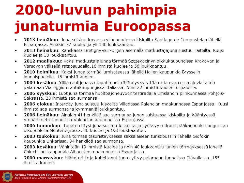 2000-luvun pahimpia junaturmia Euroopassa