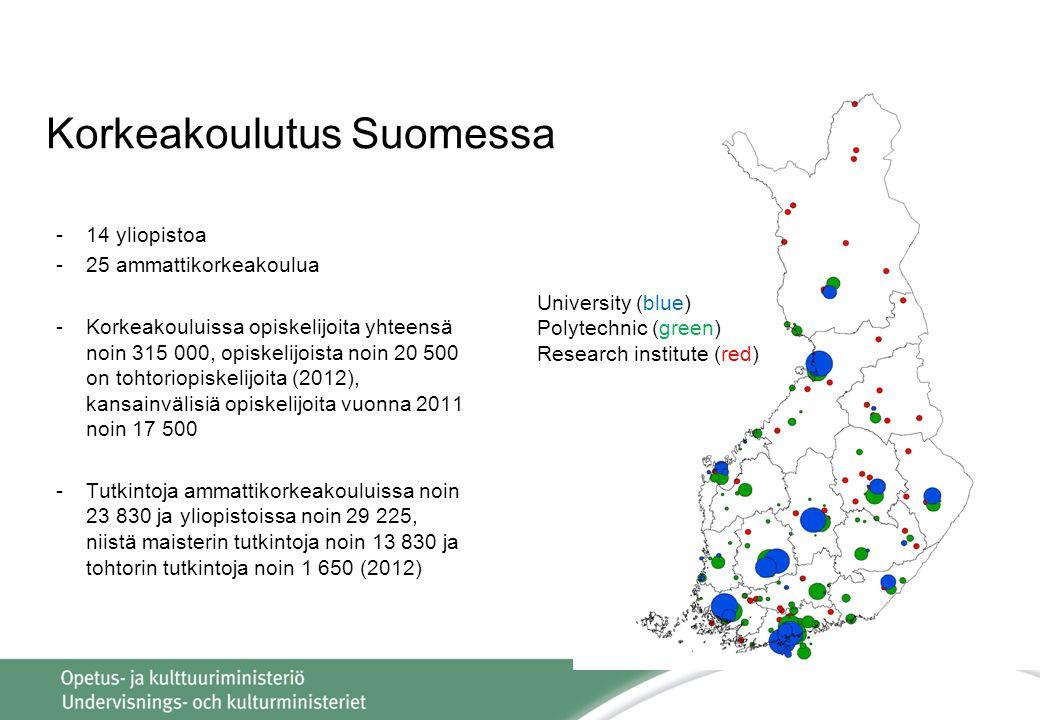 Korkeakoulutus Suomessa