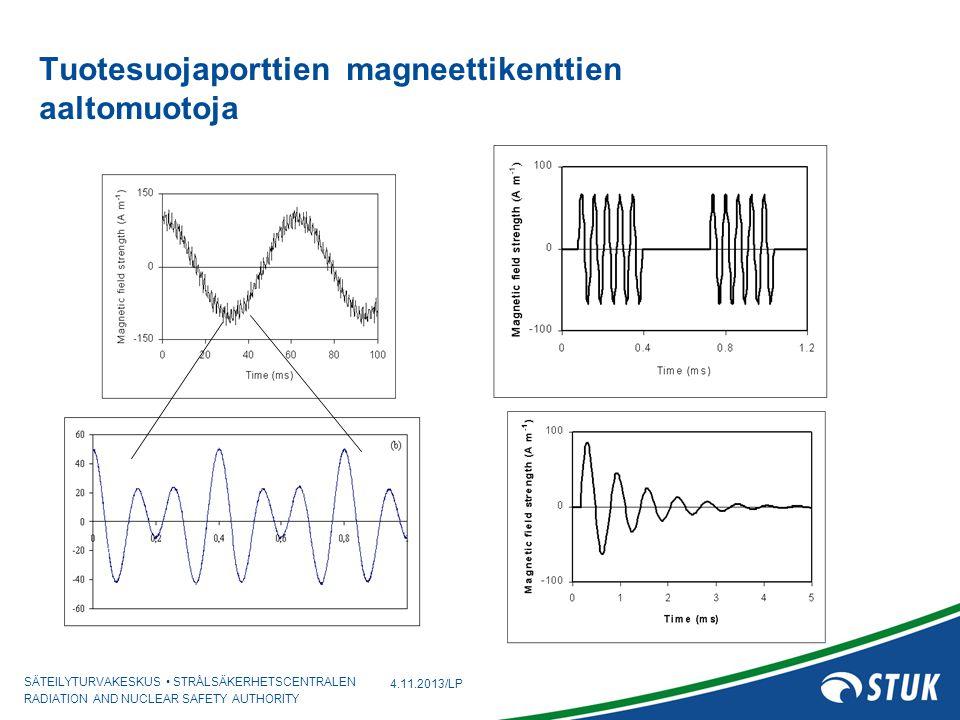 Tuotesuojaporttien magneettikenttien aaltomuotoja