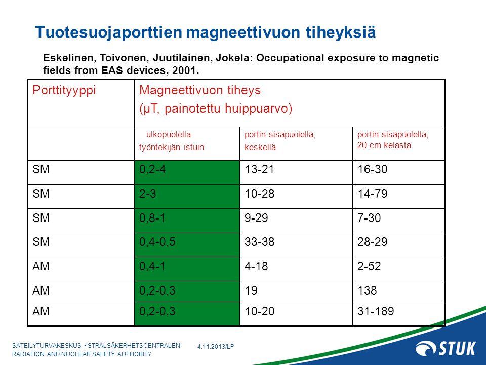 Tuotesuojaporttien magneettivuon tiheyksiä