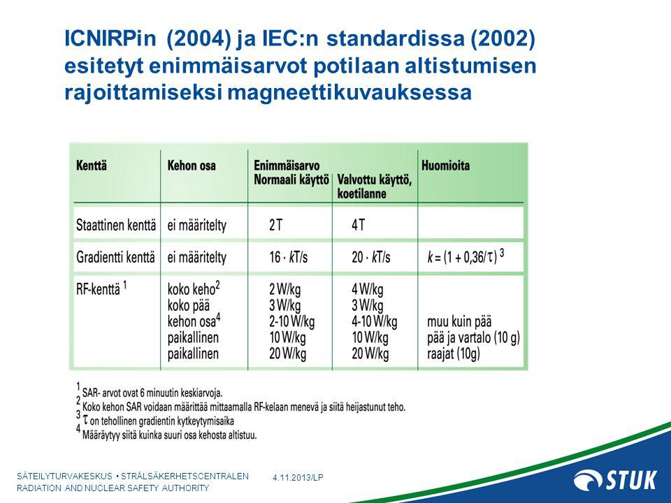 ICNIRPin (2004) ja IEC:n standardissa (2002) esitetyt enimmäisarvot potilaan altistumisen rajoittamiseksi magneettikuvauksessa