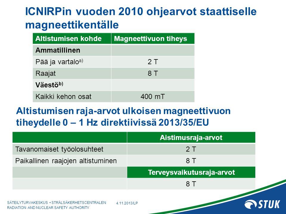 ICNIRPin vuoden 2010 ohjearvot staattiselle magneettikentälle