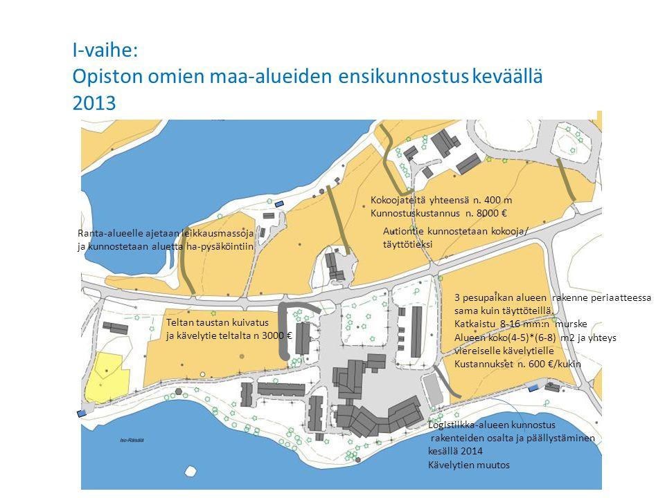 Opiston omien maa-alueiden ensikunnostus keväällä 2013