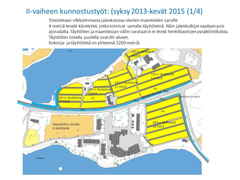 II-vaiheen kunnostustyöt: (syksy 2013-kevät 2015 (1/4)