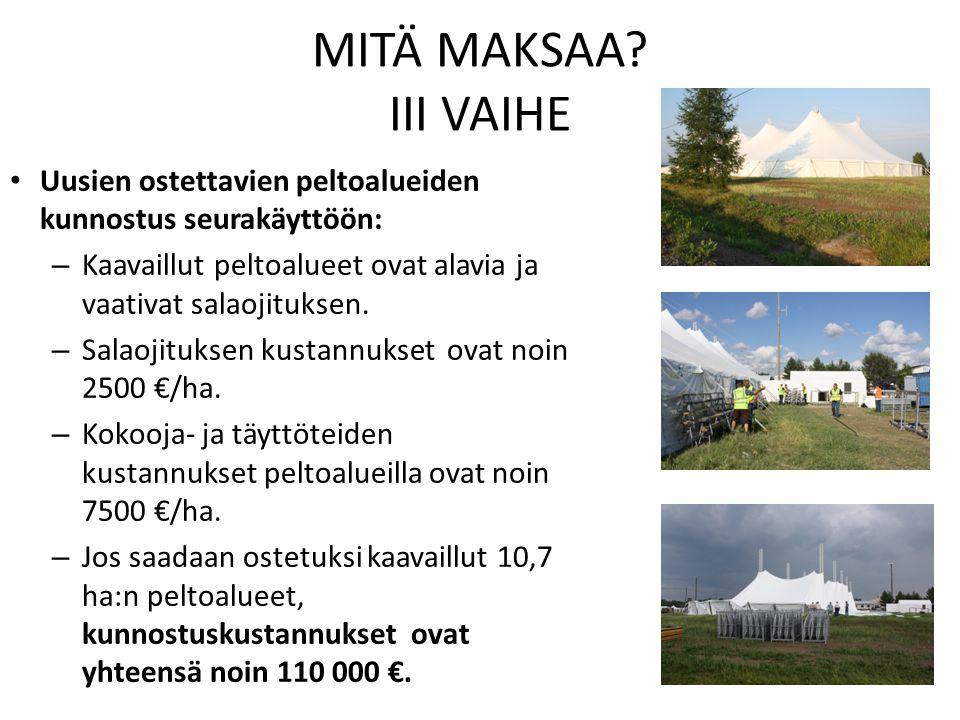 MITÄ MAKSAA III VAIHE Uusien ostettavien peltoalueiden kunnostus seurakäyttöön: Kaavaillut peltoalueet ovat alavia ja vaativat salaojituksen.