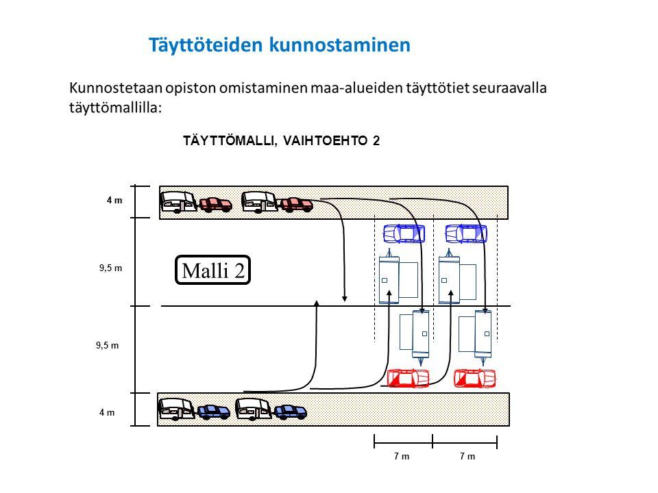 TÄYTTÖMALLI, VAIHTOEHTO 2