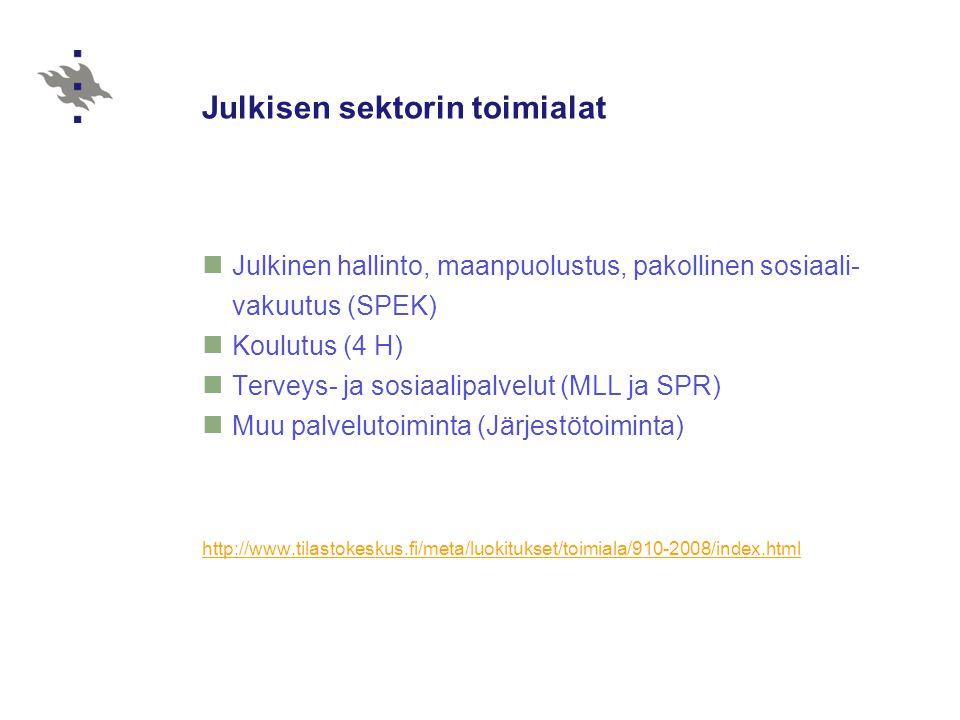 Julkisen sektorin toimialat