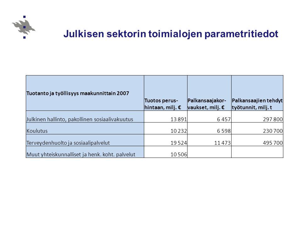 Julkisen sektorin toimialojen parametritiedot