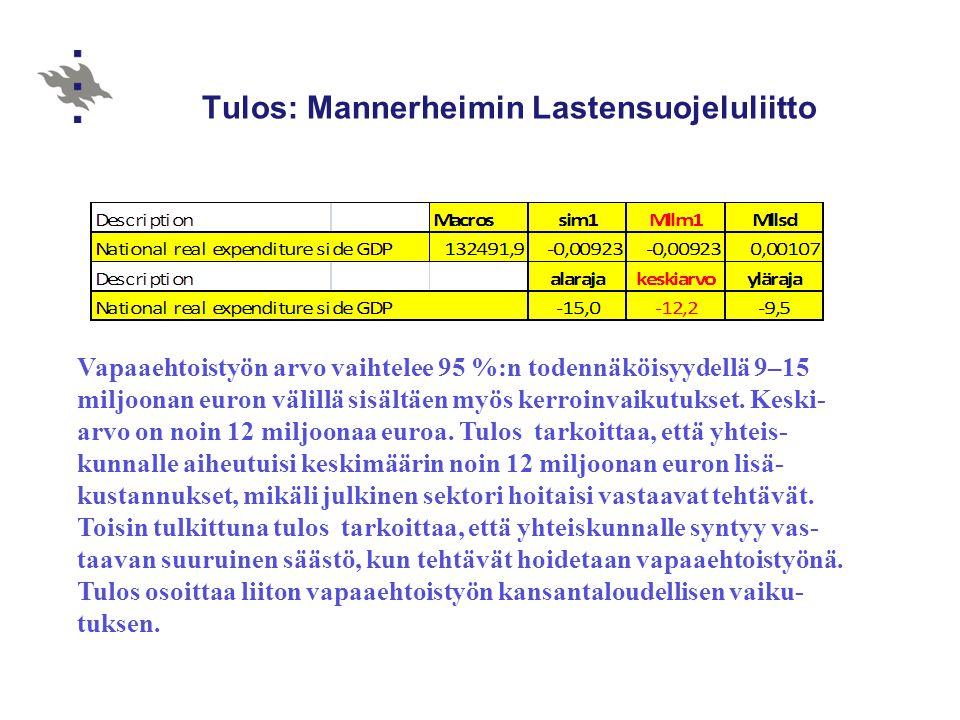 Tulos: Mannerheimin Lastensuojeluliitto