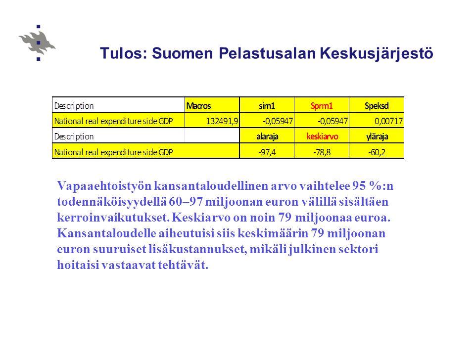 Tulos: Suomen Pelastusalan Keskusjärjestö