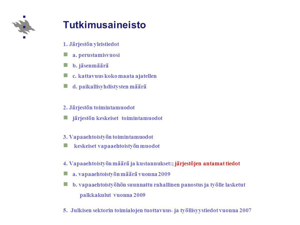 Tutkimusaineisto 1. Järjestön yleistiedot a. perustamisvuosi