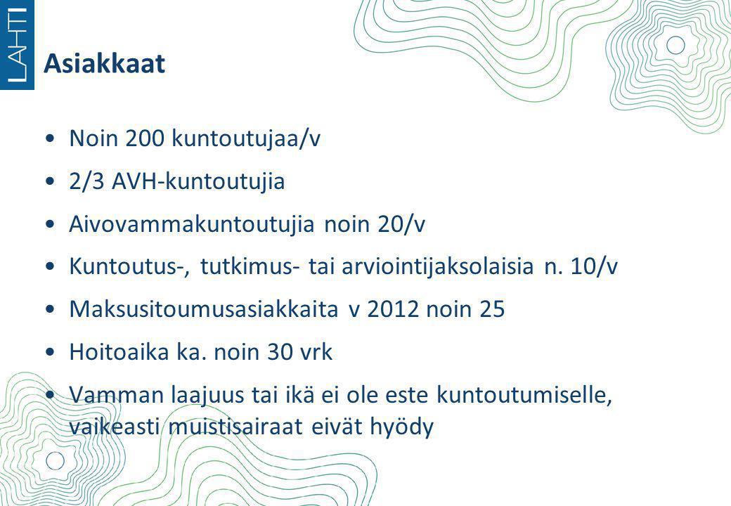 Asiakkaat Noin 200 kuntoutujaa/v 2/3 AVH-kuntoutujia
