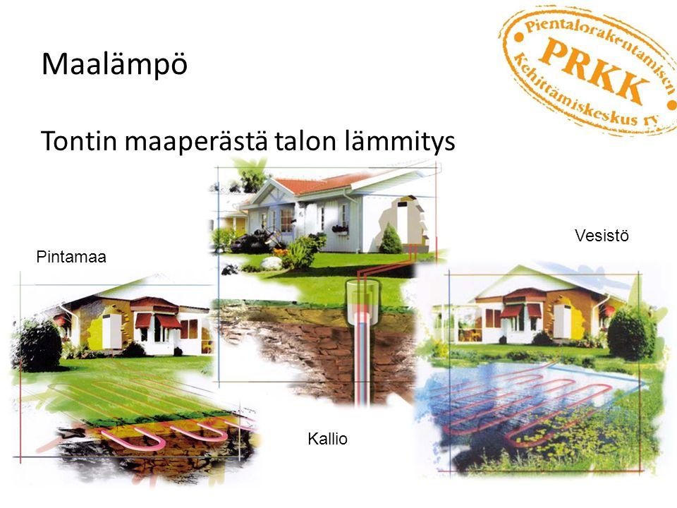 Maalämpö Tontin maaperästä talon lämmitys Vesistö Pintamaa Kallio