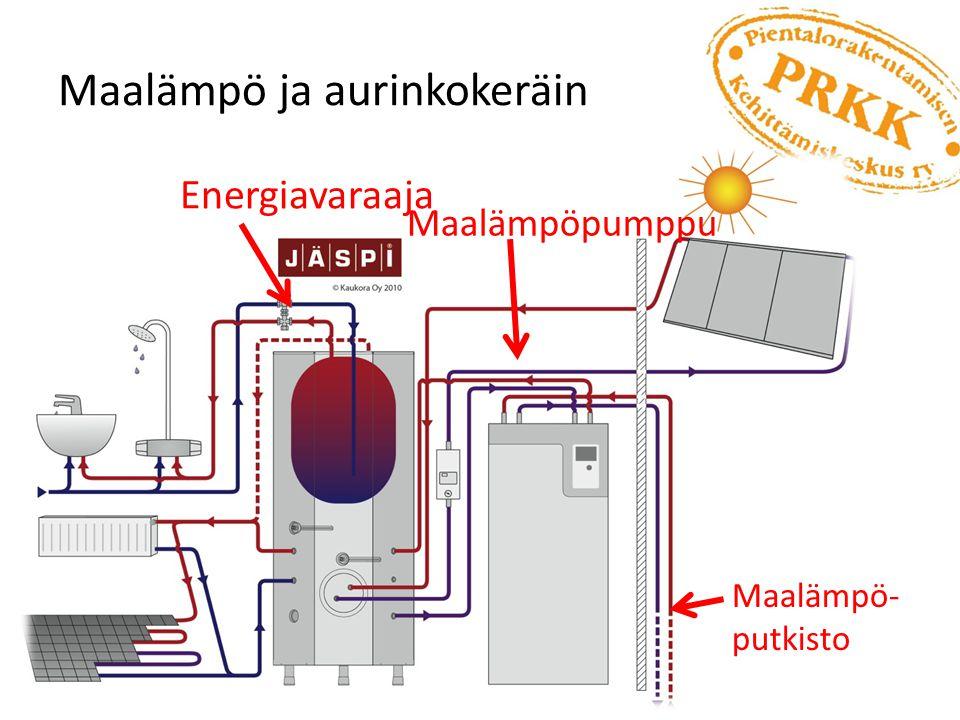 Maalämpö ja aurinkokeräin