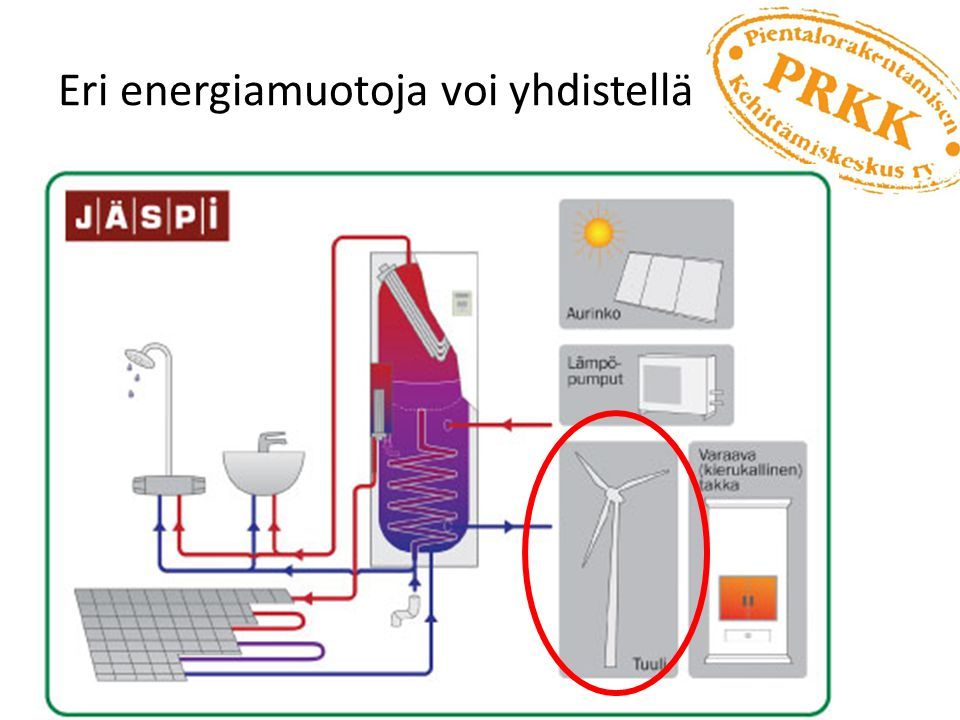 Eri energiamuotoja voi yhdistellä