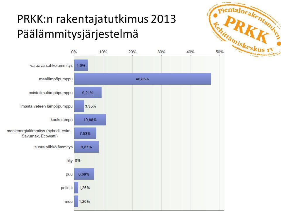 PRKK:n rakentajatutkimus 2013 Päälämmitysjärjestelmä
