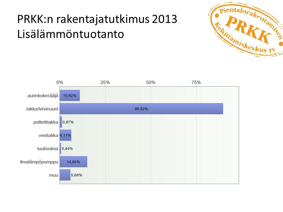PRKK:n rakentajatutkimus 2013 Lisälämmöntuotanto