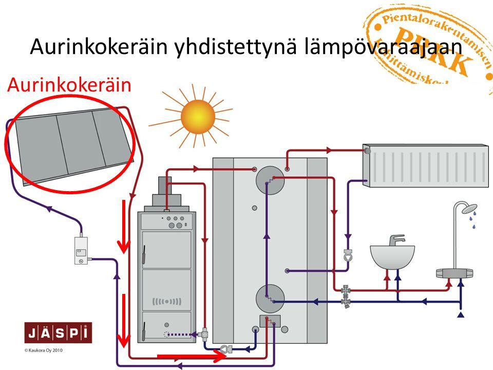 Aurinkokeräin yhdistettynä lämpövaraajaan