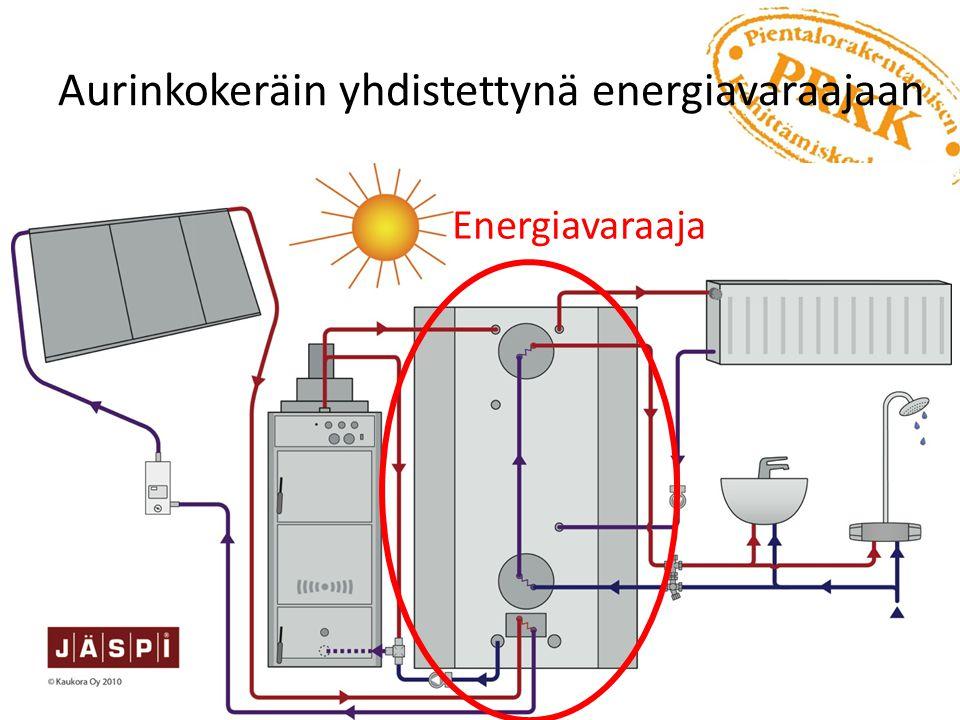 Aurinkokeräin yhdistettynä energiavaraajaan