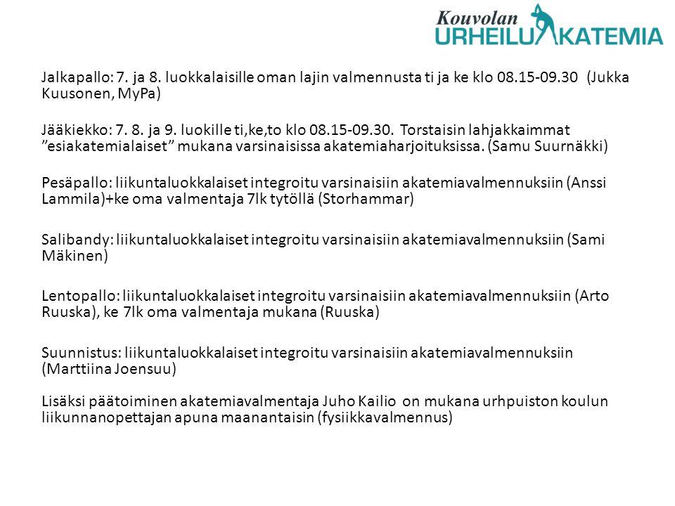 Jalkapallo: 7. ja 8. luokkalaisille oman lajin valmennusta ti ja ke klo 08.15-09.30 (Jukka Kuusonen, MyPa)