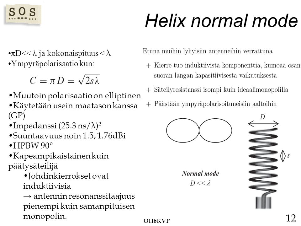 Helix normal mode πD<< λ ja kokonaispituus < λ